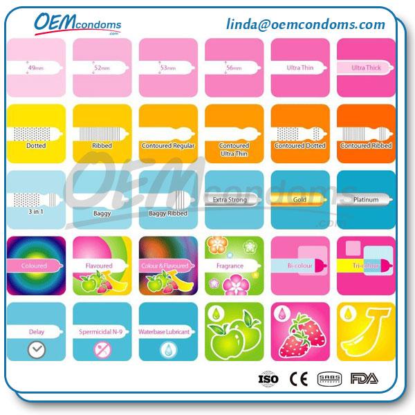 types of condoms, female condoms, textured condoms, flavored condoms, best condom suppliers