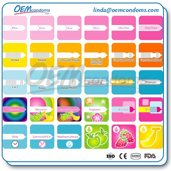 types of condoms, female condoms, textured condoms, flavored condoms, best condom suppliers